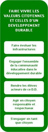 Faire vivre les valeurs citoyennes et celles d'un développement durable